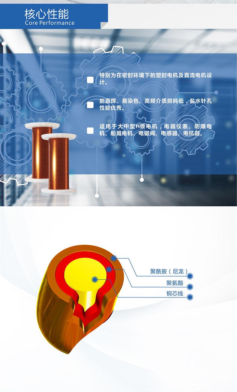 格力空调电容器_格力董明珠店-格力电器唯一官方网上商城,即送即装,全场包邮 ...